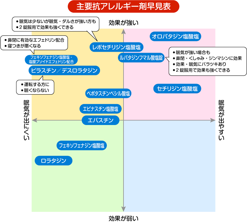 フェナジン 効果 キソ フェ